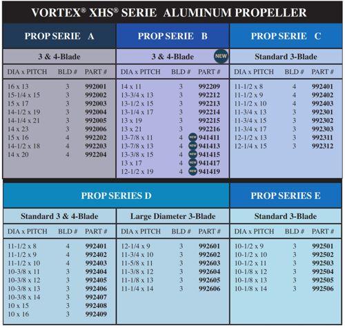 Vortex Serien